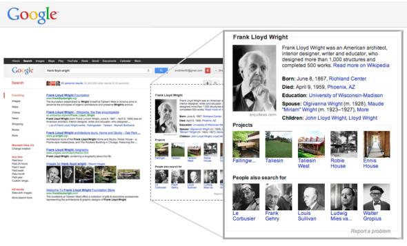 Ejemplo de enriquecimiento semántico de las búsquedas de Google (Knowledge Graph)