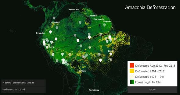Ejemplo de trabajo sobre la deforestación en la Amazonia