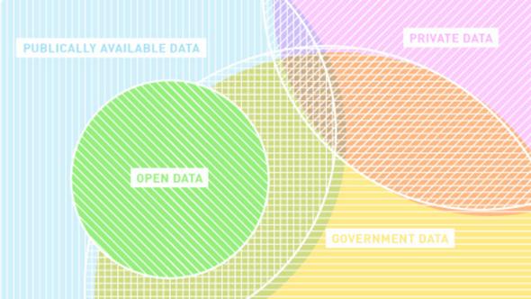 Volumen de datos en Internet según su naturaleza