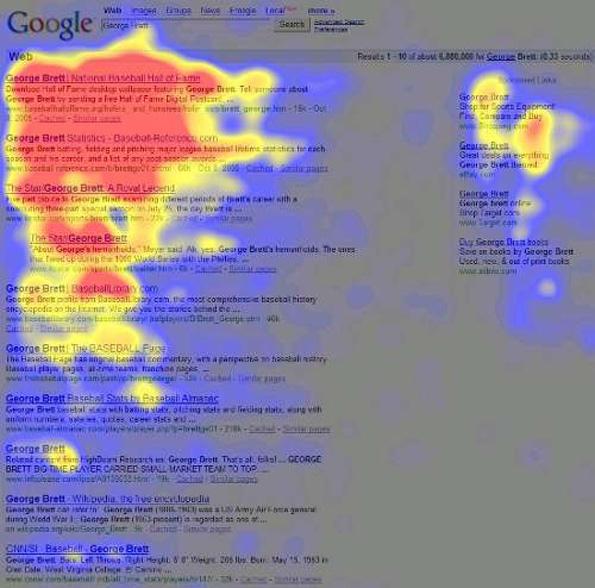 Mapa de calor sobre una página de resultados de Google